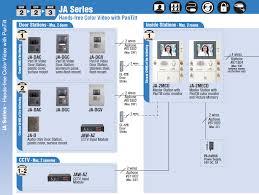 aiphone video intercom wiring diagram aiphone aiphone ja dac pantilt video door station plastic surface mount online on aiphone video intercom wiring