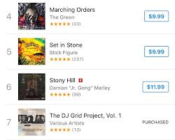 The Dj Grid Project Vol 1 Peaks At 7 On Itunes Reggae