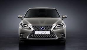 2018 lexus ct200h release date. interesting lexus 2018 lexus ct 200h hatchback review u0026 changes to lexus ct200h release date