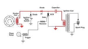 solved bajaj ct wiring diagram fixya