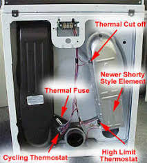 kenmore gas dryer wiring diagram blow drying kenmore dryer wiring diagram fixya product problem support