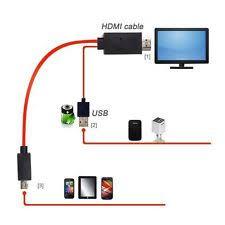 samsung galaxy tab hdmi cable 2m mhl usb to hdmi hd tv cable for samsung galaxy s5 s4 s3