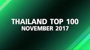 Joox Top Chart 2017 Joox Thailand Top Chart Youtube