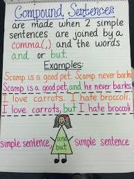 Complex Sentence Anchor Chart Anchor Charts Simple Compound Complex Sentences Www