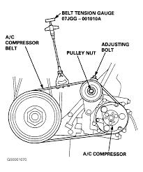 1995 honda accord serpentine belt routing and timing belt diagrams serpentine and timing belt diagrams