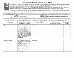 Weekly Sales Reports Template Monthly Financial Report Template