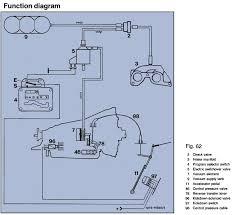 2006 mercury milan transmission wiring diagram 2006 automotive mercury milan transmission wiring diagram 722 3 4 transmission
