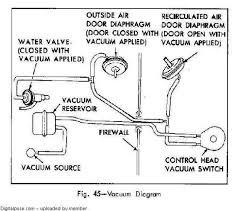 1972 ac vacuum line routing the 1947 present chevrolet & gmc 1969 Corvette Vacuum Hose Diagram 1972 ac vacuum line routing the 1947 present chevrolet & gmc truck message board network 1969 corvette vacuum hose diagram