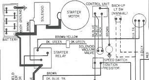 1973 dodge b300 wiring diagram data wiring diagrams \u2022 1973 dodge dart wiring harness 1973 dodge b300 wiring diagram please help problem with charger rh easela club 1973 dodge charger wiring diagram 1973 dodge charger wiring diagram