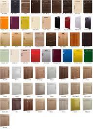 Kitchen Cupboards Doors Uk