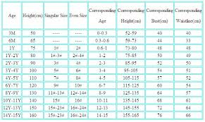 Kids Pants Size Chart In Cm Www Bedowntowndaytona Com