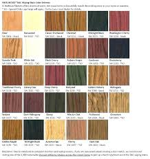 Exterior Stains Colors Liamdesign Co
