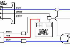 trailer breakaway switch wiring diagram trailer trailer breakaway wiring diagram wiring diagram and hernes on trailer breakaway switch wiring diagram