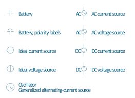 alternating current examples. power source symbols, oscillator, alternating-current source, ideal voltage alternating current examples