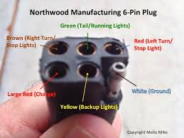 lance truck camper wiring harness lance automotive wiring diagrams description nw6pinplug lance truck camper wiring harness