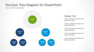 tree diagram powerpoint decision tree powerpoint top 7 decision tree powerpoint templates