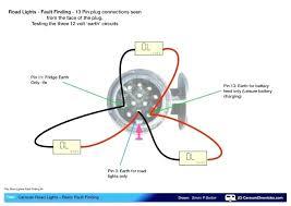 towing wiring towing wiring diagram uk wiring reviews caravan towing plug wiring diagram at Caravan Towing Socket Wiring Diagram