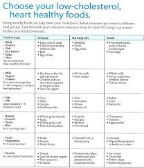 High Cholesterol Foods Chart Printable Cholesterol Food Chart Here Is A Wonder Little