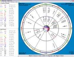 Astrology U Need The Best Astrology Blog Astro Maps