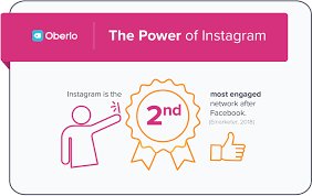 10 Instagram Statistics Everyone Should Know In 2019