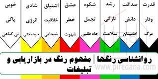Image result for فرهنگ سازی تبلیغ و تشویق و تحریک