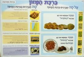Brachot Chart Poster Birkat Hamazon Guide