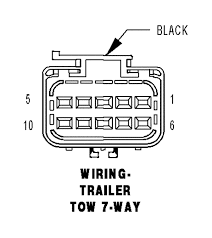 i have no right hand turn signal on the trailer plug the lights dodge 7 way trailer plug wiring diagram at Dodge Trailer Plug Wiring Diagram