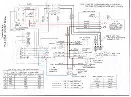 lennox electric furnace. lennox electric furnace s