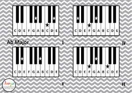 Piano Chord Chart Music Class Decor Piano Chord Charts
