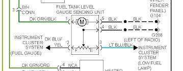 dodge fuel gauge wiring diagram wiring diagram for you • electrical fuel gage stuck on 3 4 tank on 1995 dodge dakota rh 2carpros com gas gauge wiring diagram marine fuel gauge wiring diagram