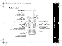 89ft4860 Cls Series Two Way Radios User Manual 6864110w15o