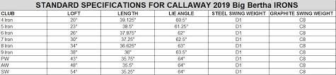 Iron Length Chart Callaway Custom Fitted 2019 Big Bertha Individual Irons
