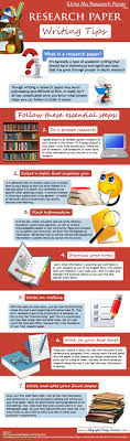 research paper writing tips ly research paper writing tips infographic