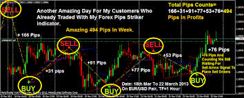 Free Forex Charting Software For Mac Forex Analysis Software Mac Ensign Charting Software 6