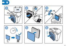 Как выполнять очистку <b>фильтра пылесоса Philips</b>? | Philips