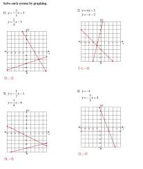 solving systems linear equations and inequalities worksheets