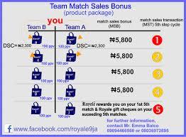 Hybrid Rebates Royale Nigeria Welcome To Aegretos Blog