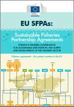 Bilateral Agreements With Countries Outside The Eu | Fisheries