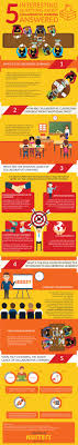 questions and answers about collaborative learning infographic e questions and answers about collaborative learning infographic