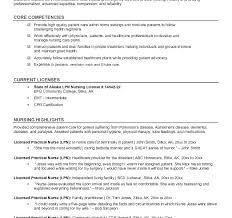 Licensed Practical Nurse Lpn Resume Sample Nursing Resumes Examples