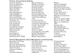 Adjectives For A Resume Charming Strong Resume Adjectives Pictures Inspiration Example 22