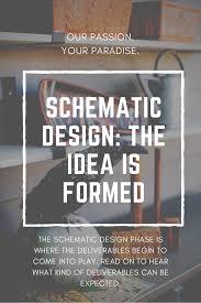 Schematic Design Phase Schematic Design Phase What Is Interior Design Schematic