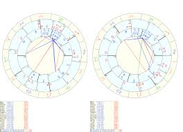 Two Synastry Charts Two Bizarre Relationships In My Life