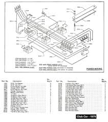 chevy impala wiring diagram club car precedent wiring diagram cruise car electrical wiring diagrams pdf at Car Electrical Diagram