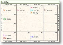Jackie Chan Birth Chart Who Is Jackie Chan Know How He Became Famous