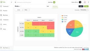 Ntask Gantt Chart Ntask Software 2019 Reviews Pricing Demo