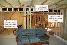 drywall insulation for noise purposes in a finished basement