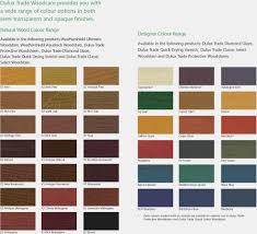 Sikkens Car Paint Color Chart Www Bedowntowndaytona Com