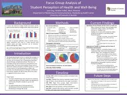 focus group flyers medical scholars research poster