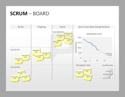 Pin By Terri Anderson On Education Scrum Board Project